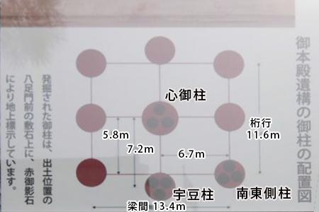 鎌倉時代の出雲大社本殿の平面図