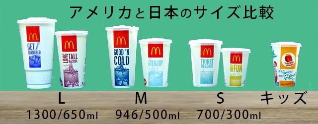 マクドナルドの飲み物サイズ比較